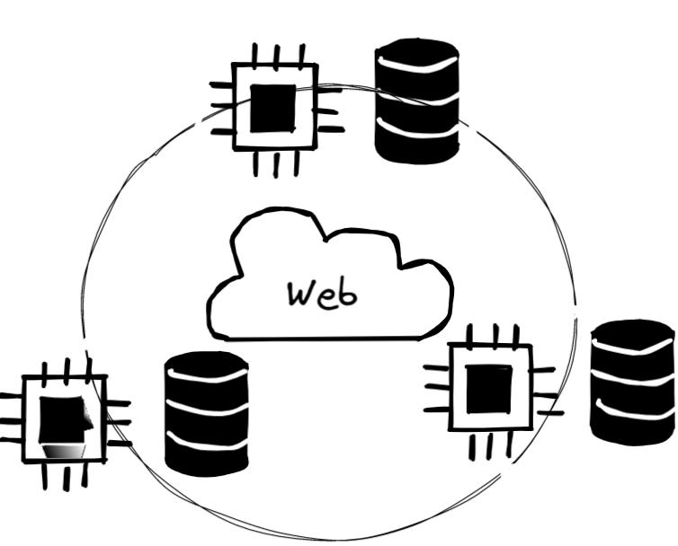 web as platform